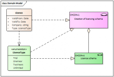 You can use issues in any type of diagram, here is class diagram.